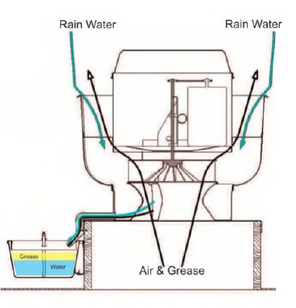 how to clean jenn air grease trap